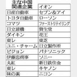 どの企業も狙われる危険/(C)日刊ゲンダイ