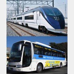 京成電鉄、ビー・トランセグループ提供