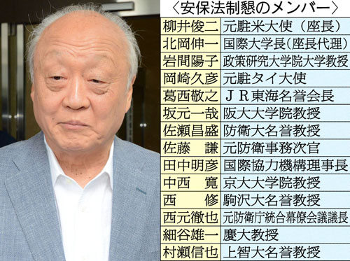 柳井座長と安保法制懇メンバー一覧/(C)日刊ゲンダイ