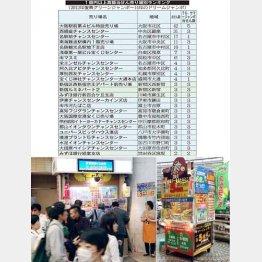 史上最高額の6億円をめぐって…/(C)日刊ゲンダイ
