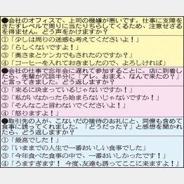 正解は?/(C)日刊ゲンダイ