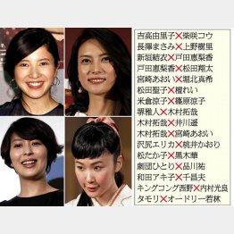共演で衝突が多いパターン/(C)日刊ゲンダイ