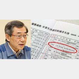 土下座行脚から3年半…/(C)日刊ゲンダイ