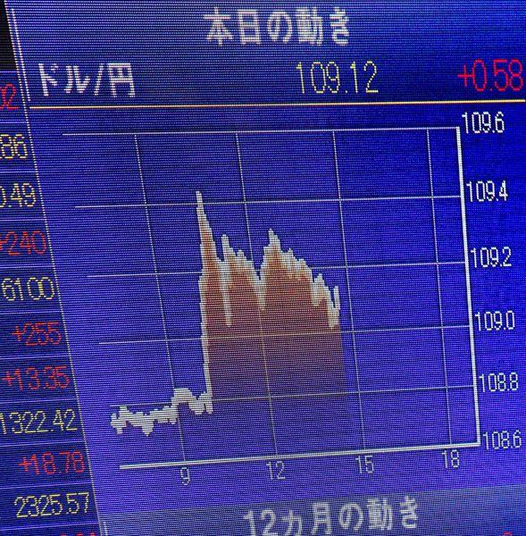 120円まで下落か/(C)日刊ゲンダイ