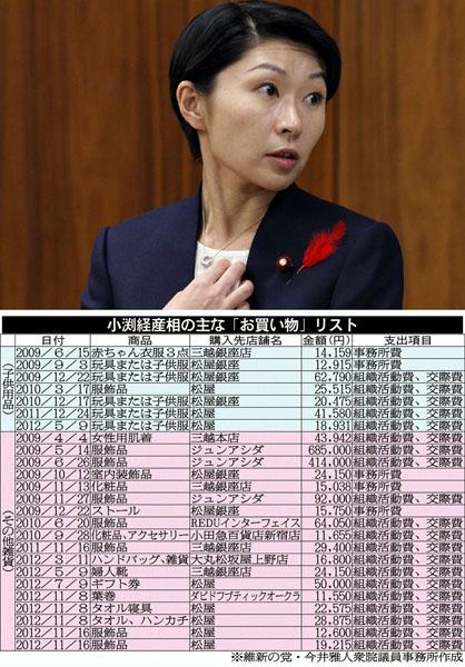 出産時に重なる「赤ちゃんグッズ」の数々/(C)日刊ゲンダイ