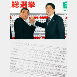 2人で5億円強/(C)日刊ゲンダイ