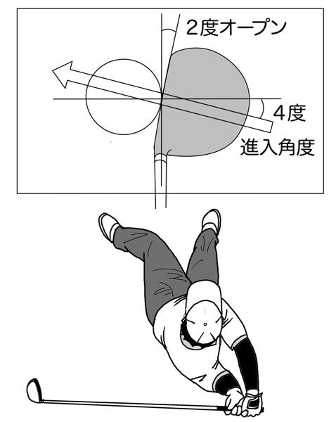 イラスト・上間久里/(C)日刊ゲンダイ