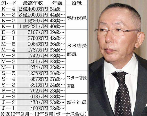 店舗には1000万円プレーヤーがゴロゴロ/(C)日刊ゲンダイ