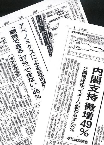 露骨な権力すり寄り/(C)日刊ゲンダイ