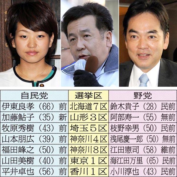 鈴木貴子、枝野幸男、浅尾慶一郎各議員/(C)日刊ゲンダイ