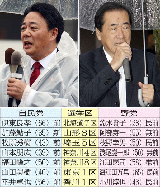 海江田代表、菅元首相も落選危機/(C)日刊ゲンダイ