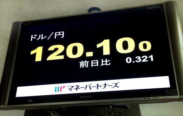NY市場で120円台へ/(C)日刊ゲンダイ