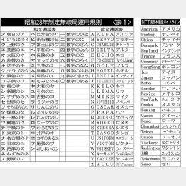伝達がスムーズに/(C)日刊ゲンダイ