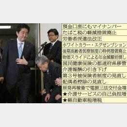 安倍政権こそブラック企業/(C)日刊ゲンダイ