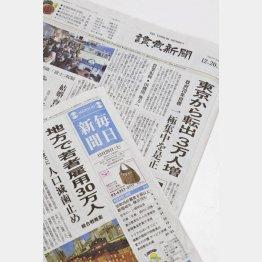 20日の大手各紙/(C)日刊ゲンダイ