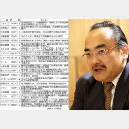 木戸次郎氏は「ラストチャンス 日本株は5年で見限れ」など著書多数/(C)日刊ゲンダイ