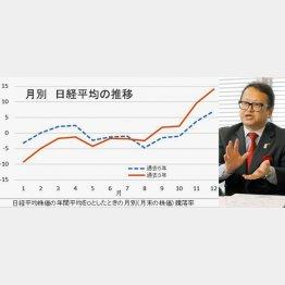木野内栄治氏と表(1)/(C)日刊ゲンダイ