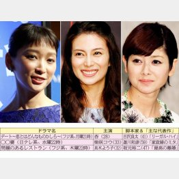 左から杏、柴咲コウ、真木よう子/(C)日刊ゲンダイ