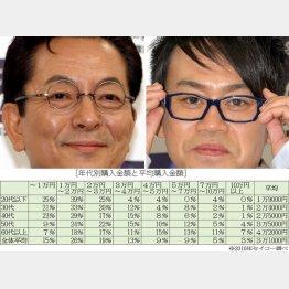 水谷豊(左)と宮川大輔は「メガネベストドレッサー賞」を受賞/(C)日刊ゲンダイ