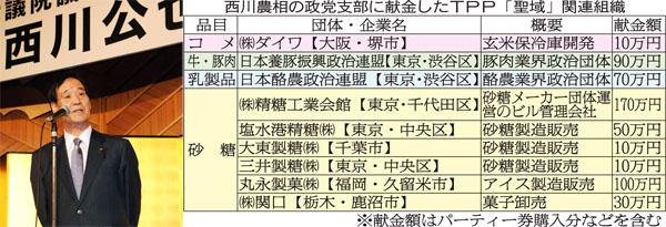 パーティーでせっせとカネ集め (C)日刊ゲンダイ