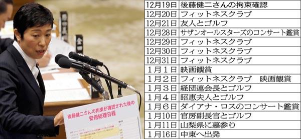 官邸の危機管理について質問した辻本議員(左)/(C)日刊ゲンダイ