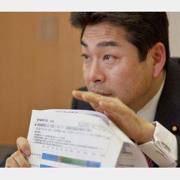 民主党の山井和則衆院議員(C)日刊ゲンダイ