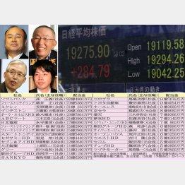 トップはソフトバンクの孫正義会長で92億円(C)日刊ゲンダイ