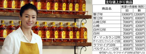 角ハイボールCMイベントでの井川遥(左)(C)日刊ゲンダイ