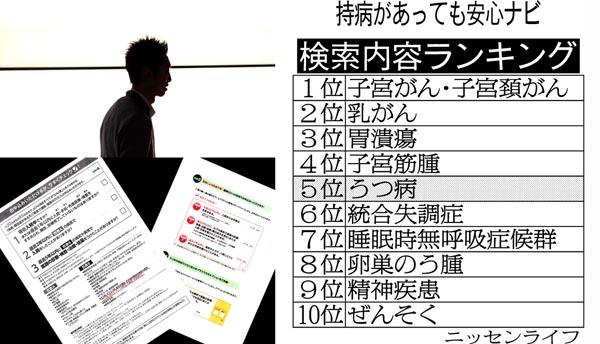 医療保険の別表には細かな確認事項が(左下)(C)日刊ゲンダイ