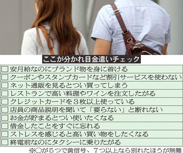 金遣いチェックリスト(C)日刊ゲンダイ