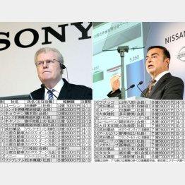 日産ゴーン社長(右上)は5年で総額48億円(左上はソニーのストリンガー元CEO)/(C)日刊ゲンダイ