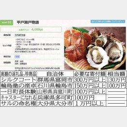 上は長崎県平戸市の特産品(同市HPから)/(C)日刊ゲンダイ
