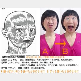 顔ヨガをする岡本るみ子さん(C)日刊ゲンダイ
