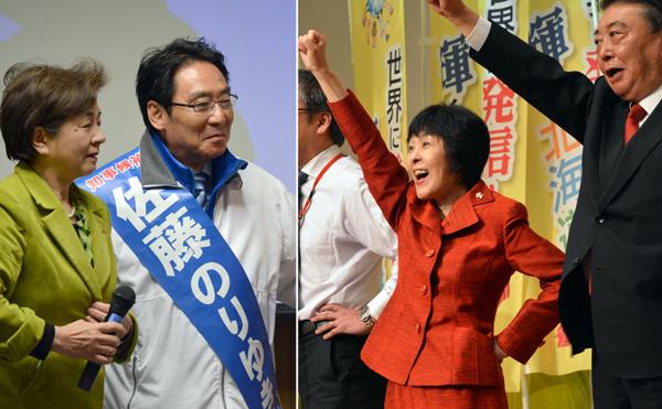 2015年北海道知事選挙