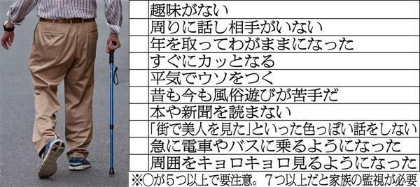 老人の痴漢度チェックリスト(写真はイメージ)/(C)日刊ゲンダイ