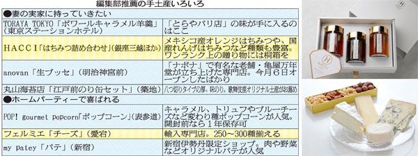 ホームパーティーや家飲みに!(C)日刊ゲンダイ