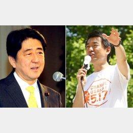 安倍首相と橋下大阪市長
