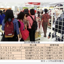炊飯器を吟味する観光客(C)日刊ゲンダイ