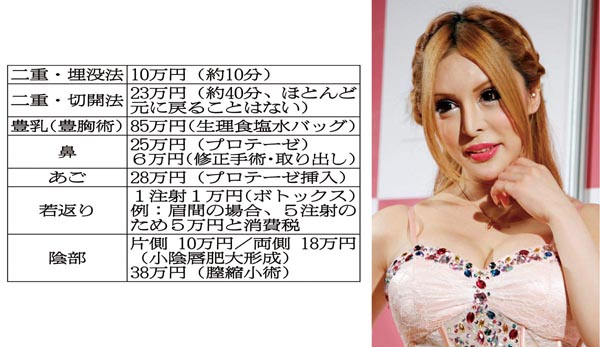 タレントのヴァニラ(右)は2000万円かけて全身手術(C)日刊ゲンダイ
