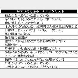 """""""おデブあるある""""チェックリスト(C)日刊ゲンダイ"""
