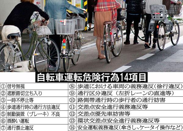 片手運転、携帯電話はNG(C)日刊ゲンダイ