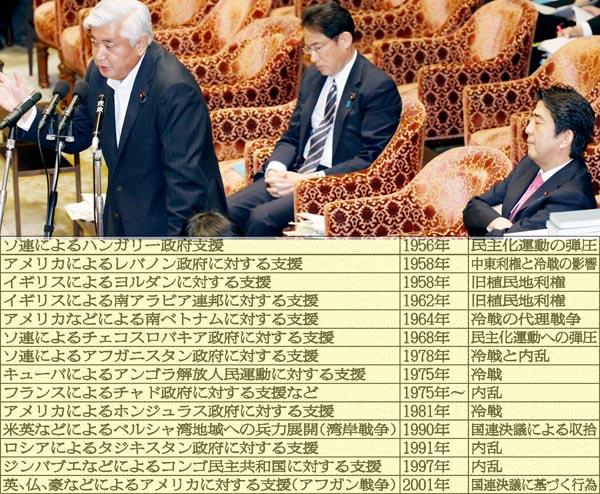 安倍首相はわかっているのか(C)日刊ゲンダイ