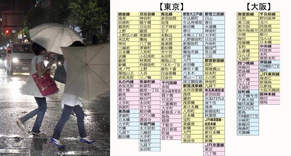 東京は16路線97駅、大阪は8路線41駅(C)日刊ゲンダイ