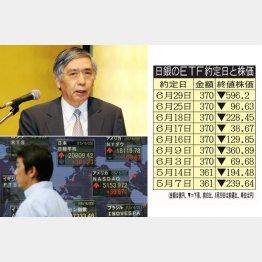 政治的意図も見え隠れ(C)日刊ゲンダイ