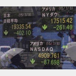 9日は乱高下だった日経平均(C)日刊ゲンダイ