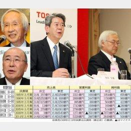 左から、東芝の岡村元会長(上)と西田前相談役、会見する田中前社長と佐々木前副会長