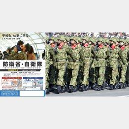 採用説明会の案内(左・防衛省のHPから)と自衛隊(C)日刊ゲンダイ