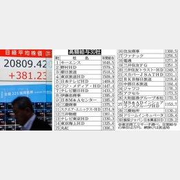 株高の恩恵で証券会社も上位に(C)日刊ゲンダイ