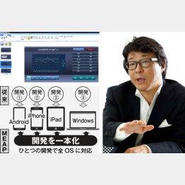 ユニフィニティー社長の稲垣氏(右)/(C)日刊ゲンダイ
