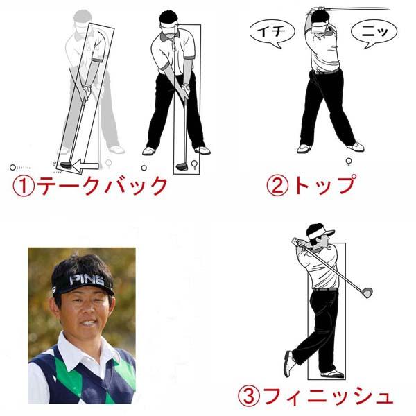 3ポイントチェックでヘッドスピード上昇!(左下・小野寺誠プロ)/(C)日刊現ゲンダイ